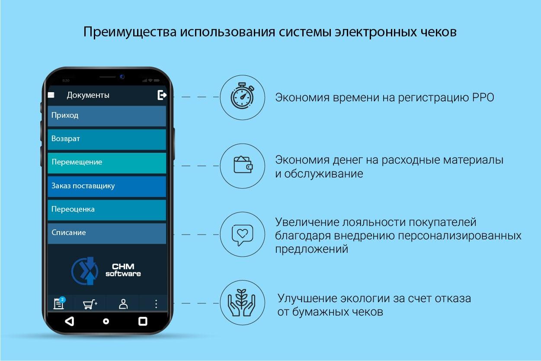 Преимущества использования системы электронных чеков в Украине - инфографика